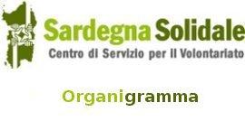 Tramatza – Incontro organigramma CSV Sardegna Solidale