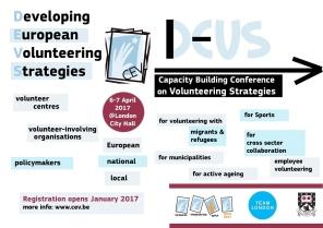 London – Developing European Volunteering Strategies (DEVS)